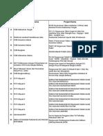 List Upload Dokumen Penawaran
