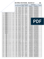 Bảng giá Vũng Tàu Pearl ProX block S,T HX