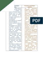 cuadro comparativo metodologia cuantitativa y cualitativa