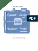 image analyse SWOT et stratégie d'entreprise.docx