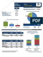 Borrell San Diego DMA Online Info 2010