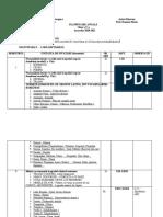 CDS integrat planificare anuala