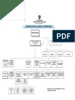 ORGANIGRAMA JUDICIAL DE LA REPUBLICA DOMINICANA.pdf