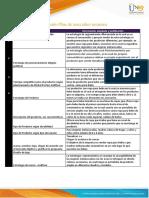 Formato Tabla Plan de Mercadeo_YULEIDIS_HURTADO