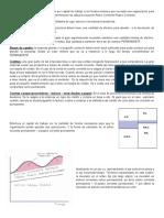 CAPITAL DE TRABAJO resumen