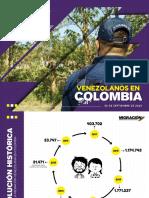 Radiografía de ciudadanos venezolanos radicados en Colombia con corte a Septiembre