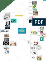 Mapa mental 3.3
