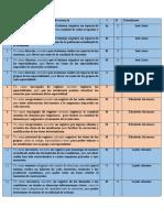 HistoriasDeUsuario.docx