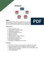 MATRICES Y SUCURSALES.pdf