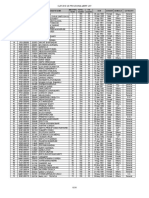 2689000 Clat 2010 Ug Gen Merit List
