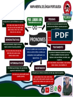 Mapa Mental - Pronomes