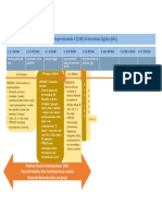 diagrama ead pvc