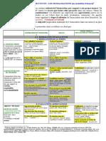 modalisations.MARQUES DE LA SUBJECTIVITÉ  LES MODALISATIONS(1)