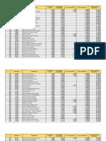 Calculo por Coeficientes - Lomalinda Multifamiliar P.H. Asambela Ordinaria