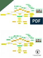 pdf . Mapa Banco de la republica - Erika Labastidas, Juan David Ortega-fusionado