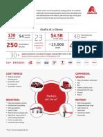 axalta-2020-corporate-sell-sheet-digital.pdf