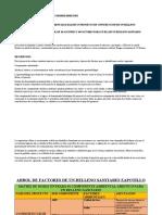 TAREA # 2  DE IMPACTOS AMBIENTALES PRIMER BIMESTRE  ENVIO
