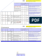 Copy of SOX Key Controls Payroll Matrix