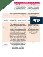 PARALELO RECURSO DE CASACIÓN EN LA FORMA-FONDO