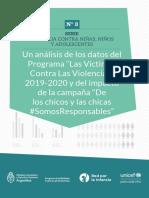 Las Víctimas Contra Las Violencias 2019-2020
