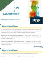 3. ESTATICA DE FLUIDOS - FUERZA parte 1
