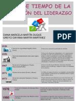 ACTIVIDAD 1 - LINEA DE TIEMPO