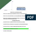 Codigos Contables-centro de costos definitivo contabilidad