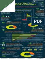 Fosway-COVID-19-LD-Impact-2020_Final.pdf