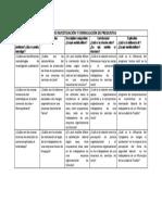 EJEMPLO DE NIVEL DE INVESTIGACION Y FORMULACION DE PREGUNTAS