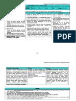 Programa analitico sistema de produccion vegetal