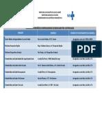 Arquivo_2_-_Unidades_dispensadoras_de_controlados
