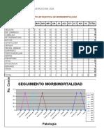 FO-GTH-52 FORMATO SEGUIMIENTO ESTADISTICA DE MORBIMORTALIDAD.xls