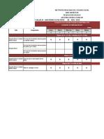 COMPONENTE  SALUD REPORDUCTIVA BS III CUYALTEPEC.