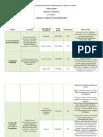 planificacion ambiente y desarrollo
