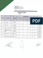 RESULTADOS-PRELIMINARES-EVALUACIÓN-DE-EXPEDIENTE-TÉCNICO-PRODUCTIVA-AÑO-2020