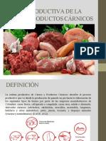 CADENA CÁRNICA (1).pdf