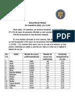 BULETIN DE PRESĂ 29 NOIEMBRIE.docx