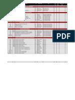 ravenloft_checklist