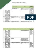 Analisis KI, KD dan IPK Seni Rupa 10
