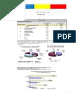 Raport_privind_datoria_publica_31oct2010