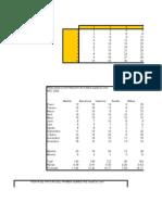 Excel 1 y 2 Gráficas