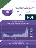 St. Louis Metropolitan Pandemic Task Force - 11.29.20