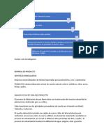 SISTEMA DE GESTION AMBIENTAL HOMELLANTAS