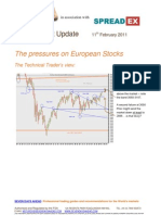 Spreadex -The pressures on European Stocks