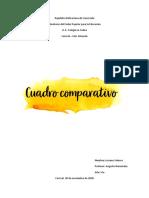 Evaluación 5 Cuadro Comparativo