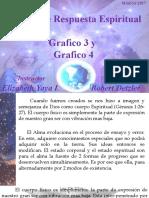 Diapositivas Grafico 3 y 4