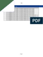 RSLTE058_-_Timing_advance-NPLB_0283