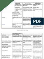 CAPACIDADES Y DESCRIPTORES PARA EVALUACIÓN SUMATIVA PDF