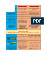 TABLA DE COMPARACION (2)