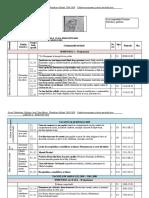 0_planificare_cp_1234_2019_2020